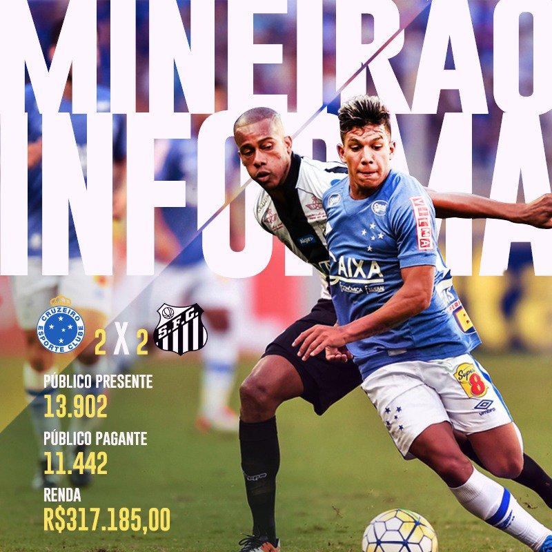 Mineiros com as cabeças distantes do Brasileiro  Cruzeiro e América miram  2017  Galo o Grêmio! 2d485817ba47c